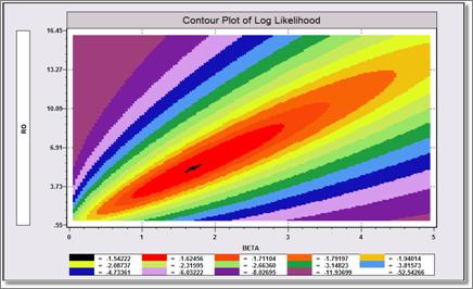 Linear programming multiple choice